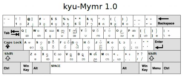 ScriptSource - Myanmar (Burmese)