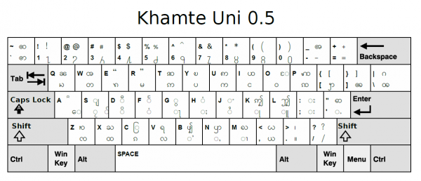 Scriptsource Entry Keyboard Khamti With Myanmar Script