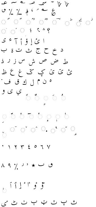 Scriptsource Entry The Bidi Algorithm Part 3 Directionality Codes