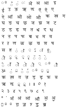 ScriptSource - Entry - Transliteration vs  Transcription