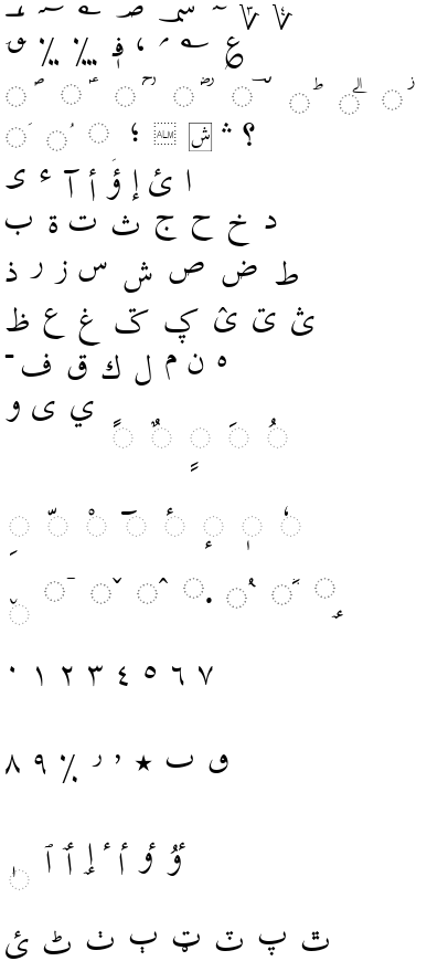 scriptsource entry different kinds of hamza characters in arabic
