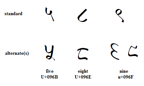 Scriptsource nepali individual language written with devanagari the alternates are often used in nepal and are considered more traditional while the standard glyphs are more modern altavistaventures Images