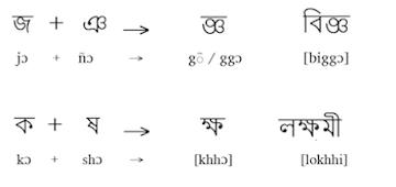 ScriptSource - Bengali (Bangla)