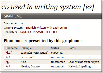 Scriptsource Entry Graphemes And Phonemes