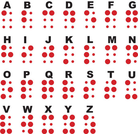 Srinivas Writes Braille - YouTube